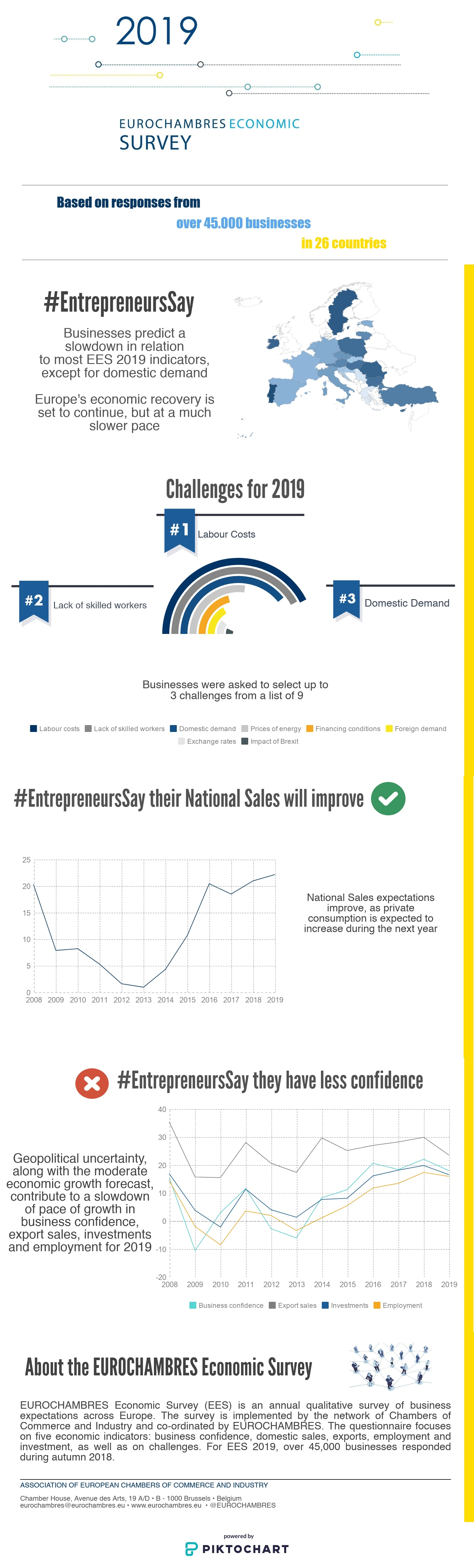 EES2019_infographic_nolinks-2018-00264-01